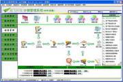 超市供应商专用管理软件