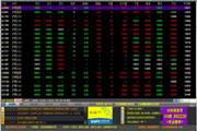 建设银行黄金行情分析软件