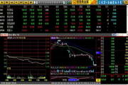 上海银行黄金行情分析软件