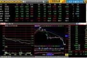 農業銀行黃金行情分析軟件