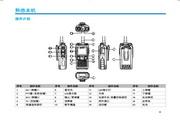 海能达PD-780功能齐备数字无线专业对讲机说明书