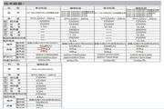 海尔KFR-50LW/06ZBC13(轻舞香丛红)柜式空调使用说明书