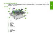 惠普Designjet T770打印机说明书