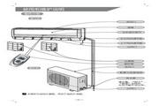 海信KF-26GW/EQ-N3空调器安装使用说明书