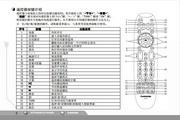长虹3DTV58938B彩电使用说明书