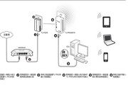 TP-LINK TL-PWA2701N电力线AP快速安装指南LOGO