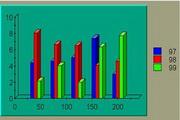 二维科学图形控件(PlotXY45.ocx)