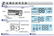 海尔KFR-35GW/06NGA23A(粉)家用空调使用安装说明书