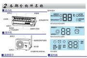 海尔KFR-26GW/06NGA23A(粉)家用空调使用安装说明书LOGO