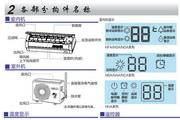海尔KFR-35GW/06NAA23A家用空调使用安装说明书LOGO