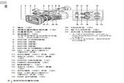 SONY索尼FDR-AX1E数码摄像机说明书