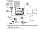 汇川NICE-L-C-2003电梯一体化控制器用户手册LOGO
