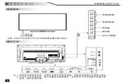 创维42E510E液晶彩电使用说明书