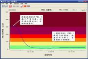 诺方空气质量检测仪
