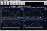 股神人工智能股票预测系统