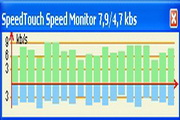 Speed Touch Speed Monitor