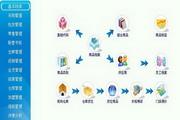 海德领航商业管理系统K6