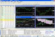 财神MT4外汇股指期货黄金分析软件