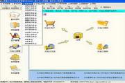 工艺贸易管理系统
