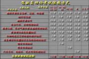 驾驶员理论模拟考试驾校安徽省题库(七一版)