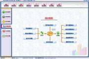 美萍電腦行業管理軟件