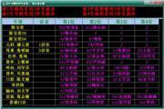 NJF-Q 2011排隊叫號系統演示版