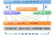 金智企业电子账簿-记账软件LOGO