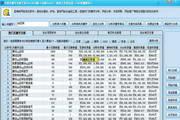 百度关键字分析工具2010