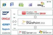 SharePoint Foundare workflow 2010