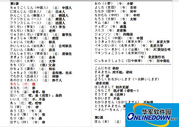 日语初级单词汇总表截图1