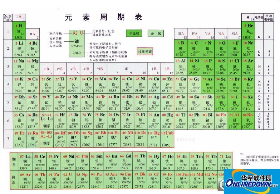 元素周期表截图1