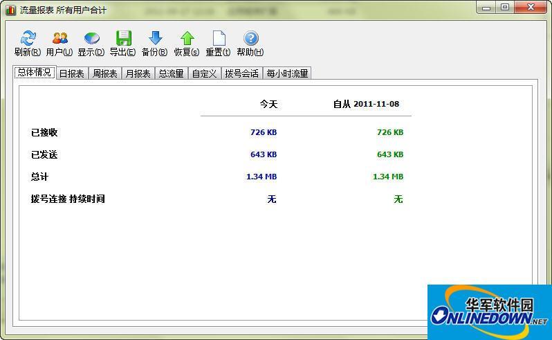 带宽和网速监测 Networx截图1