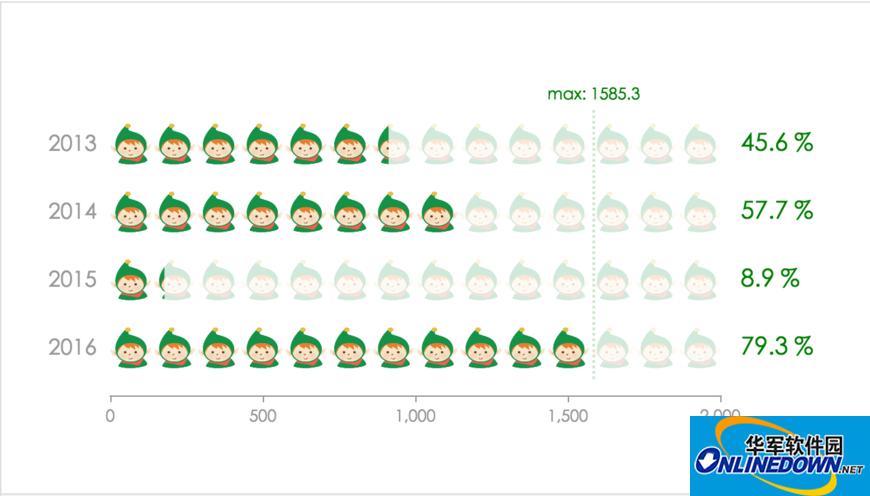 ECharts图形设计软件截图