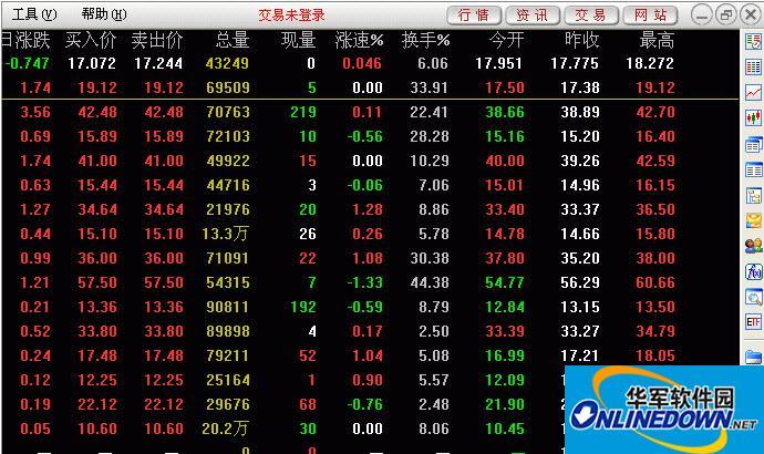 中投证券超强版截图1