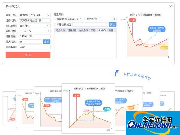 国信金太阳网上交易智能版截图