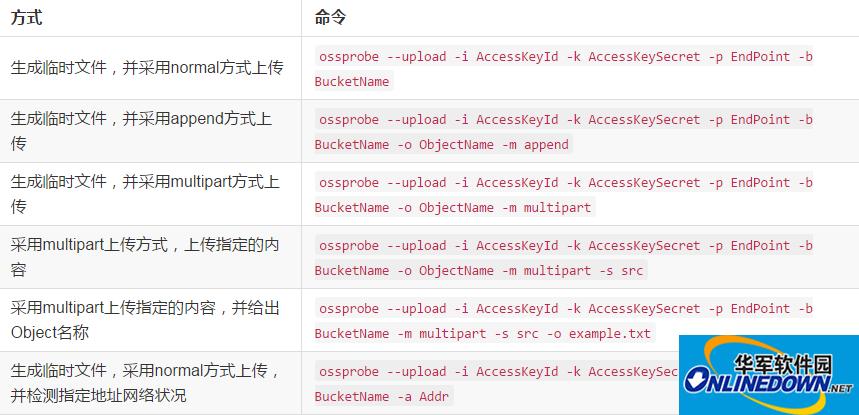 ossprobe linux64版截图