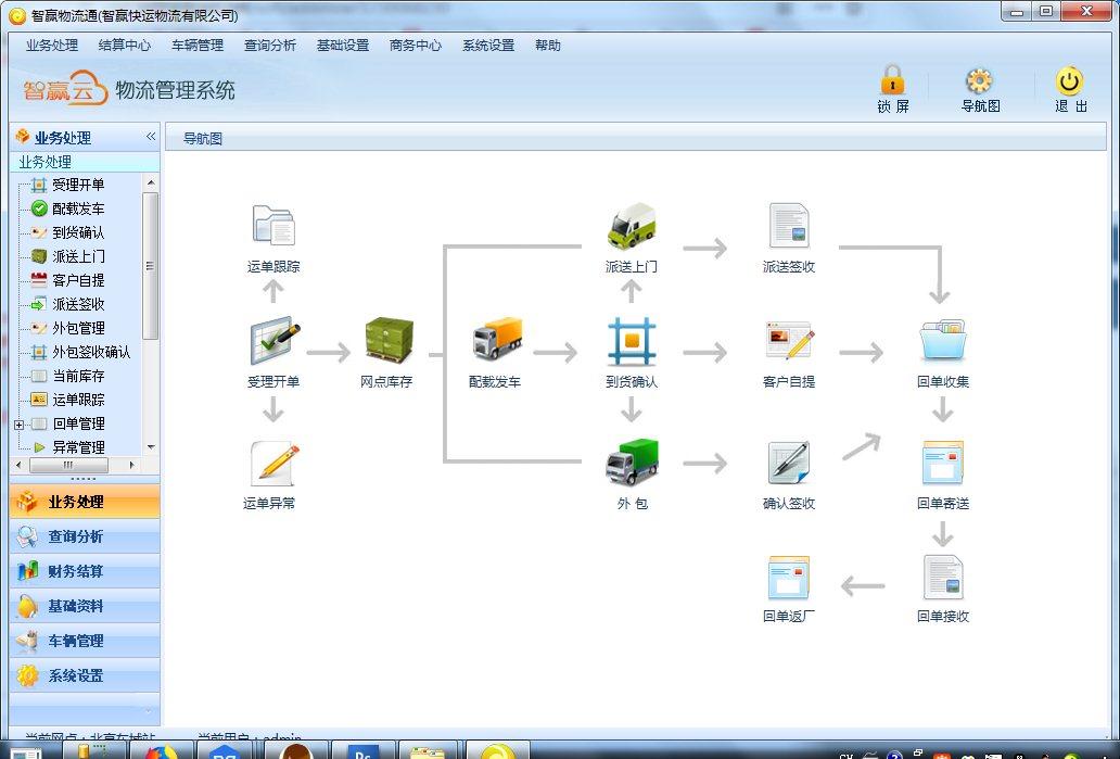 智赢云物流管理系统截图1