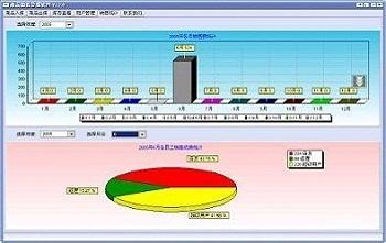 萬能倉庫管理軟件