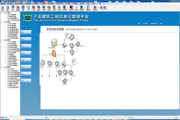子美建筑工地管理系統