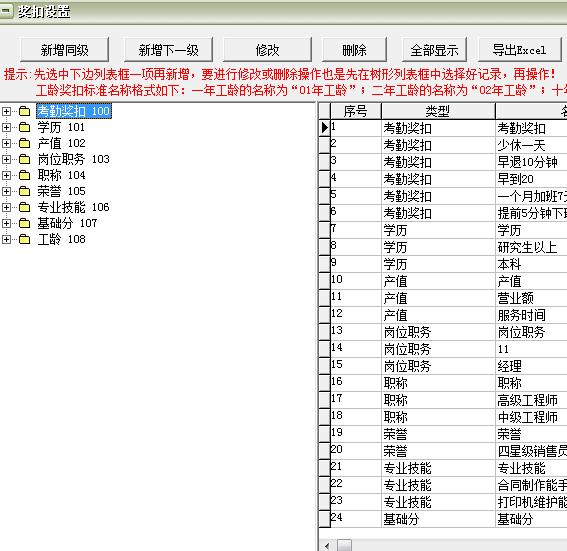 員工積分績效管理系統軟件