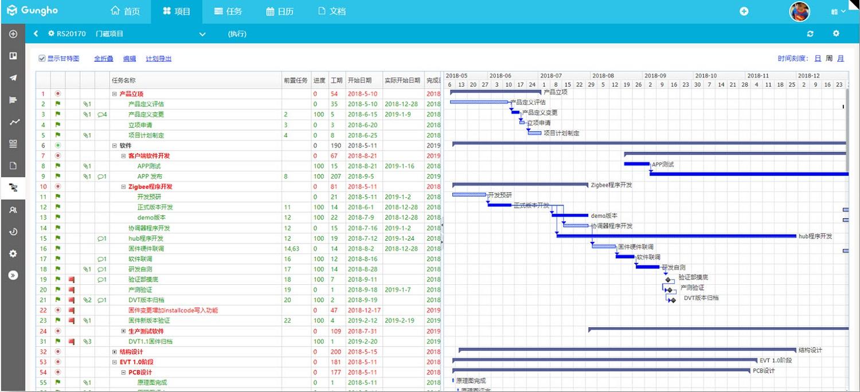 开合共好项目管理软件截图3