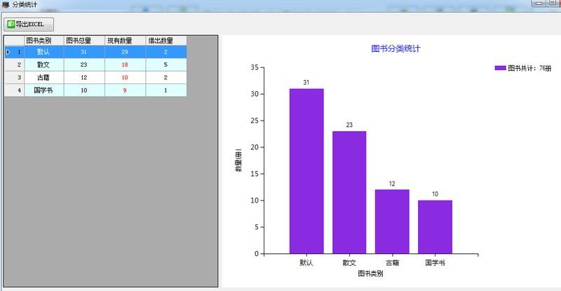 优易图书管理系统截图5