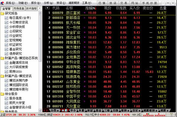 国信证券金太阳网上交易专业版截图