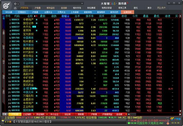 大智慧365炒股软件截图1