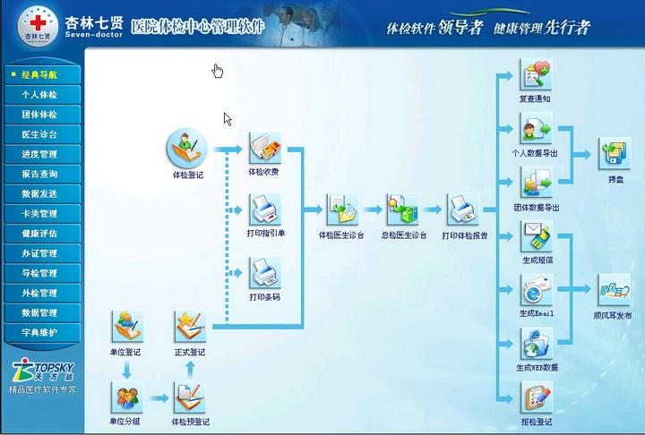 杏林七贤体检中心管理系统截图1