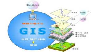 gis软件