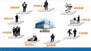 培训学校管理系统