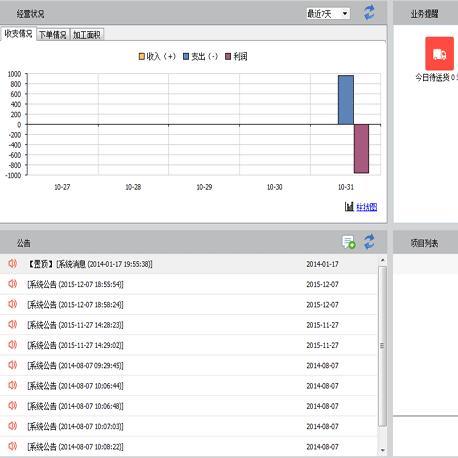 广告公司管理软件(喷绘管理软件)普通版v2.6.511