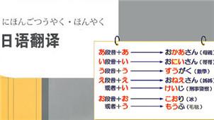 日语在线翻译器专题
