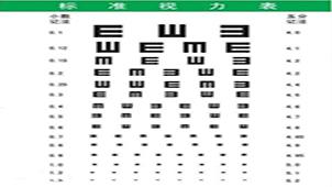 在线测视力专区